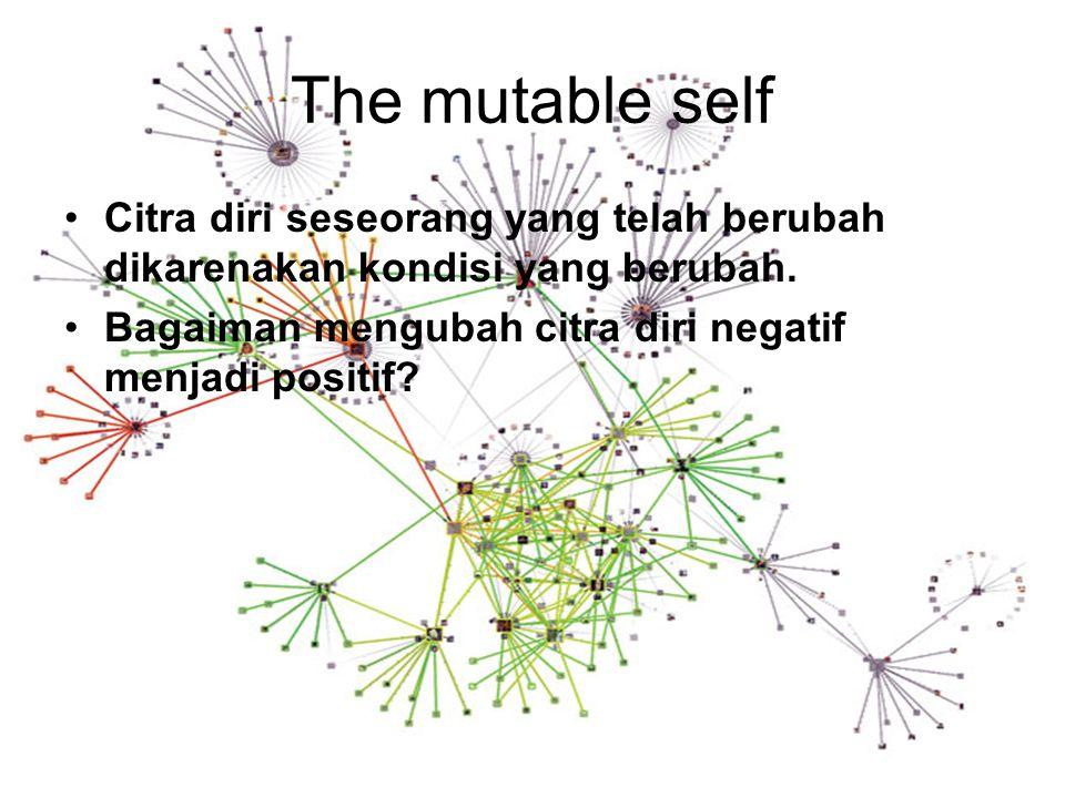 The mutable self Citra diri seseorang yang telah berubah dikarenakan kondisi yang berubah.