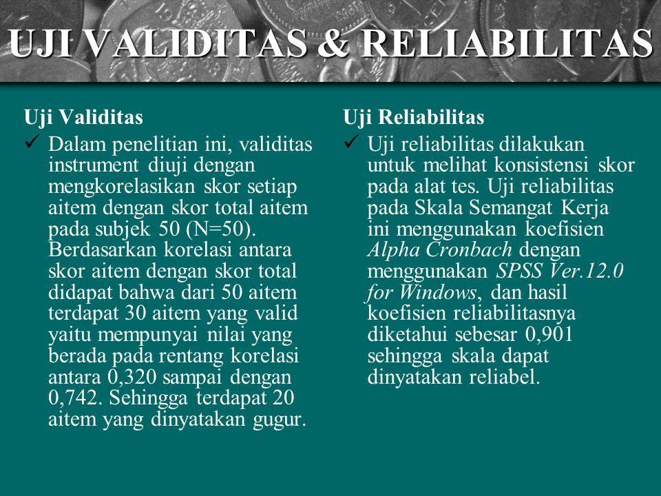 UJI VALIDITAS & RELIABILITAS
