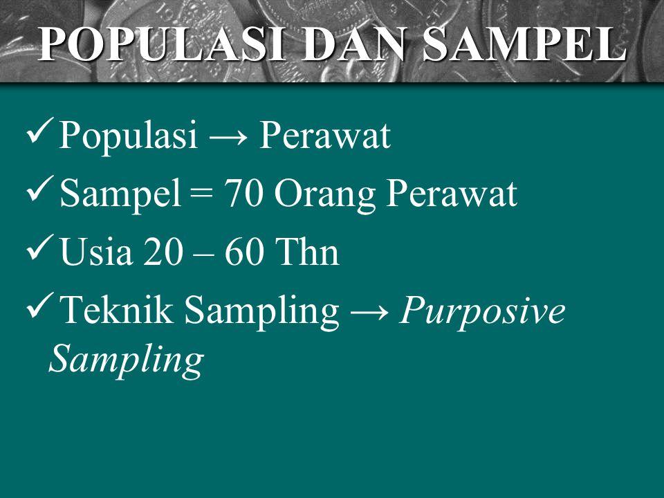 POPULASI DAN SAMPEL Populasi → Perawat Sampel = 70 Orang Perawat