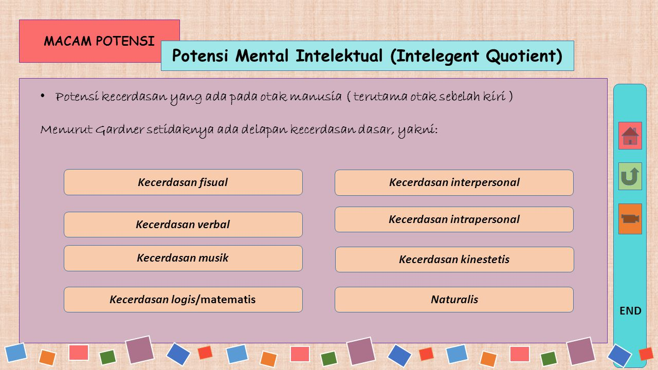 Potensi Mental Intelektual (Intelegent Quotient)