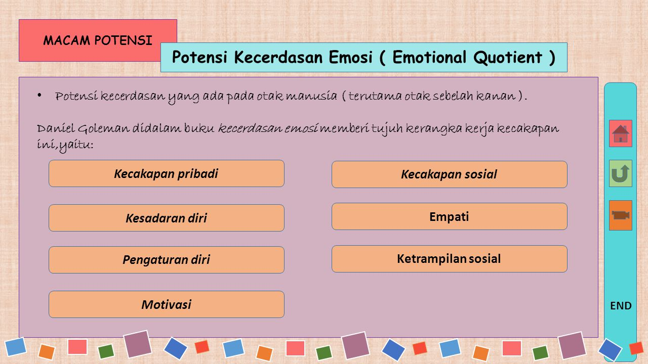 Potensi Kecerdasan Emosi ( Emotional Quotient )