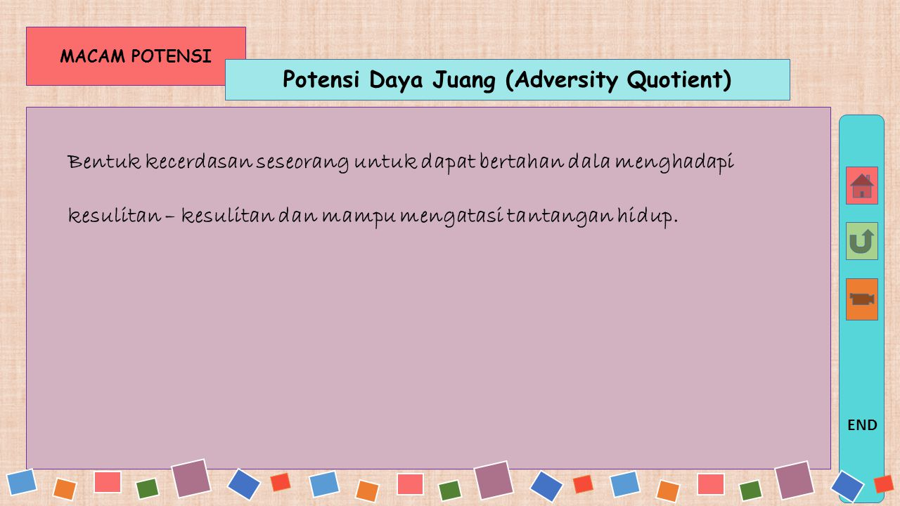 Potensi Daya Juang (Adversity Quotient)