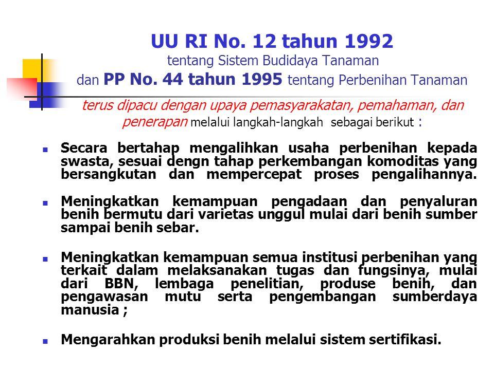 UU RI No. 12 tahun 1992 tentang Sistem Budidaya Tanaman dan PP No