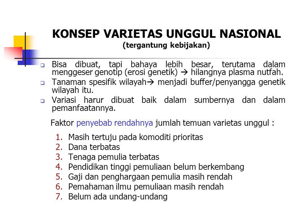 KONSEP VARIETAS UNGGUL NASIONAL (tergantung kebijakan)