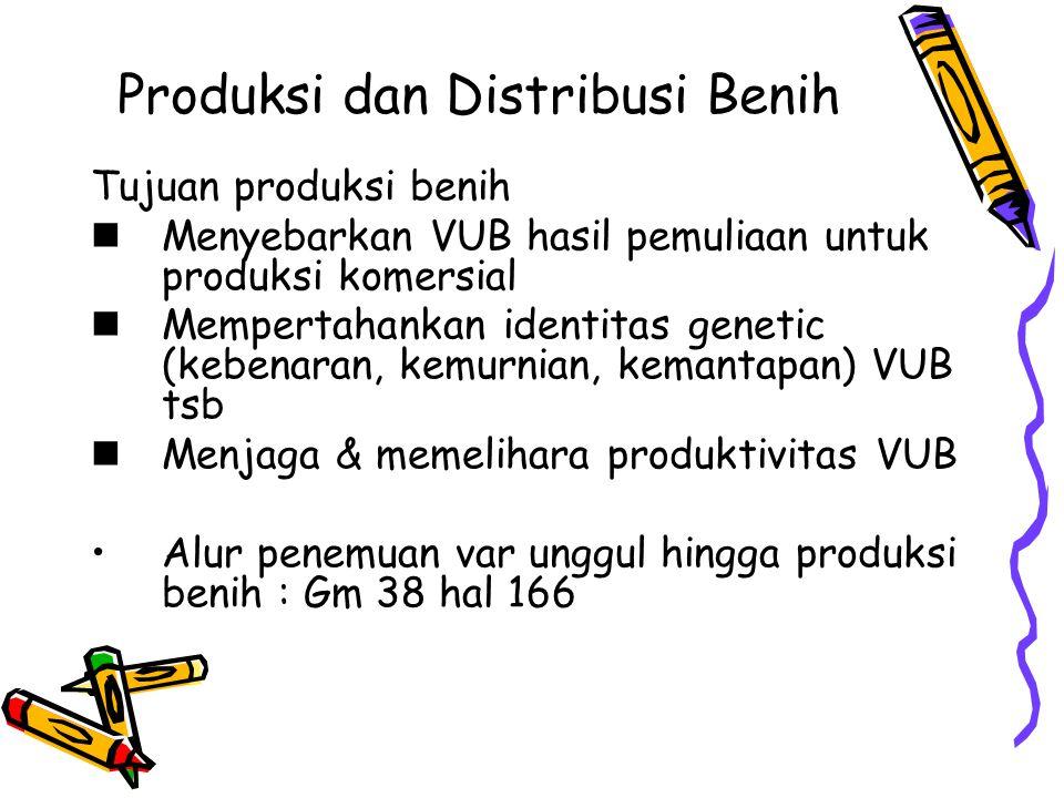 Produksi dan Distribusi Benih