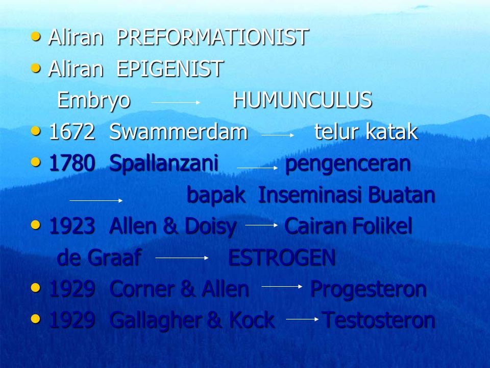 Aliran PREFORMATIONIST