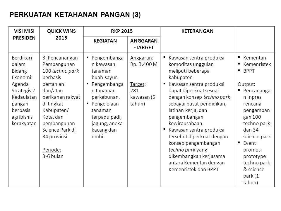PERKUATAN KETAHANAN PANGAN (3)