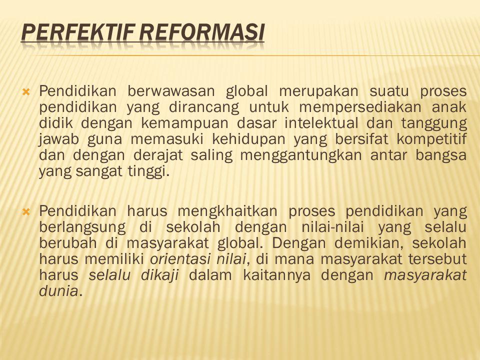 Perfektif Reformasi