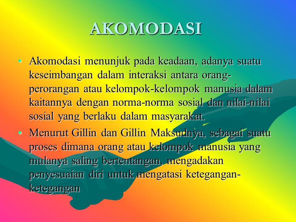 AKOMODASI
