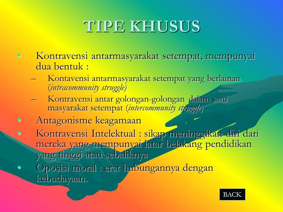 TIPE KHUSUS Kontravensi antarmasyarakat setempat, mempunyai dua bentuk :