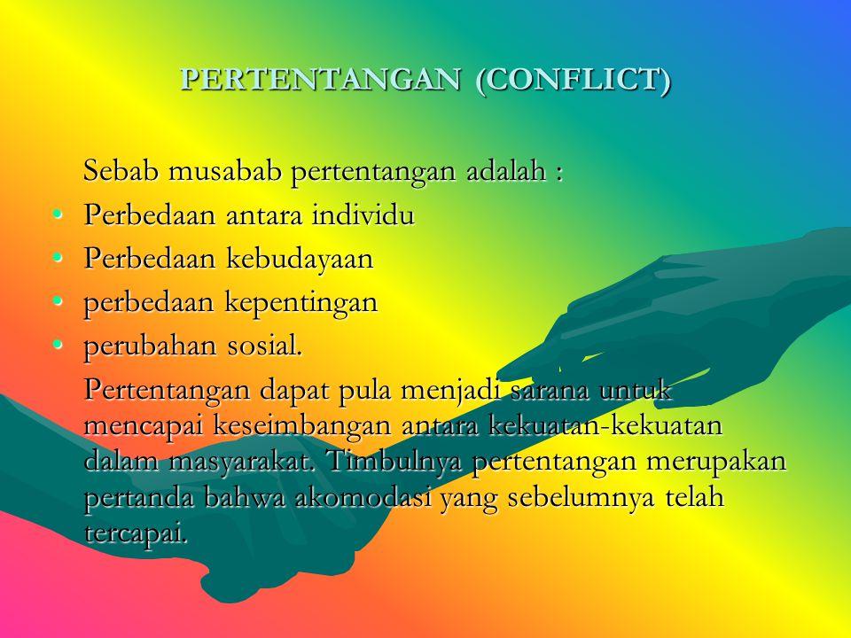 PERTENTANGAN (CONFLICT)