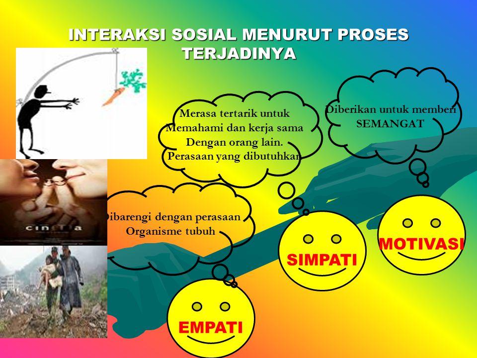 INTERAKSI SOSIAL MENURUT PROSES TERJADINYA