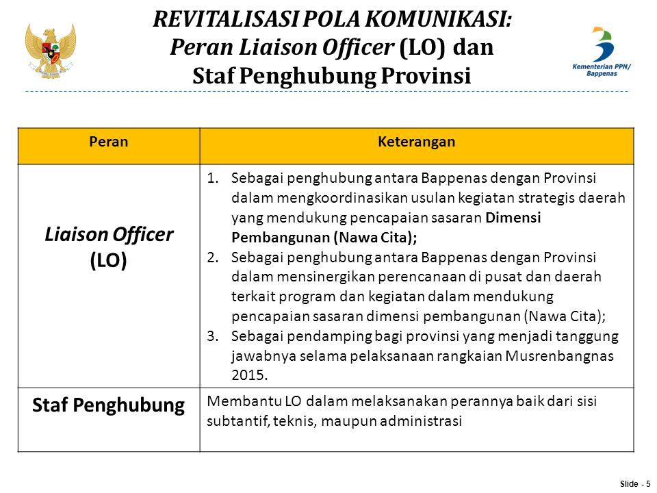 REVITALISASI POLA KOMUNIKASI: Peran Liaison Officer (LO) dan