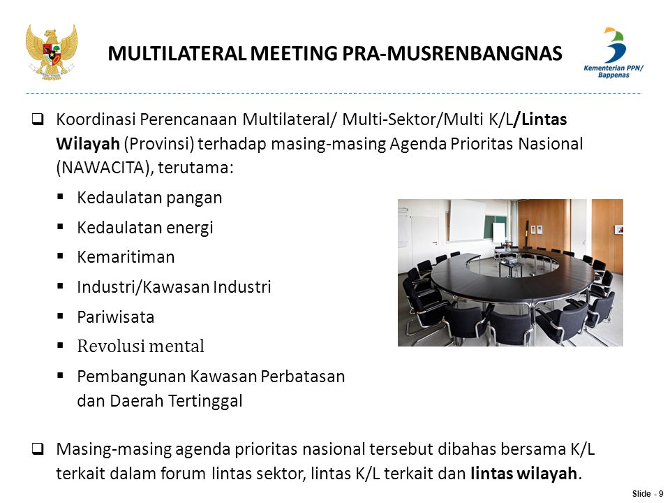 MULTILATERAL MEETING PRA-MUSRENBANGNAS