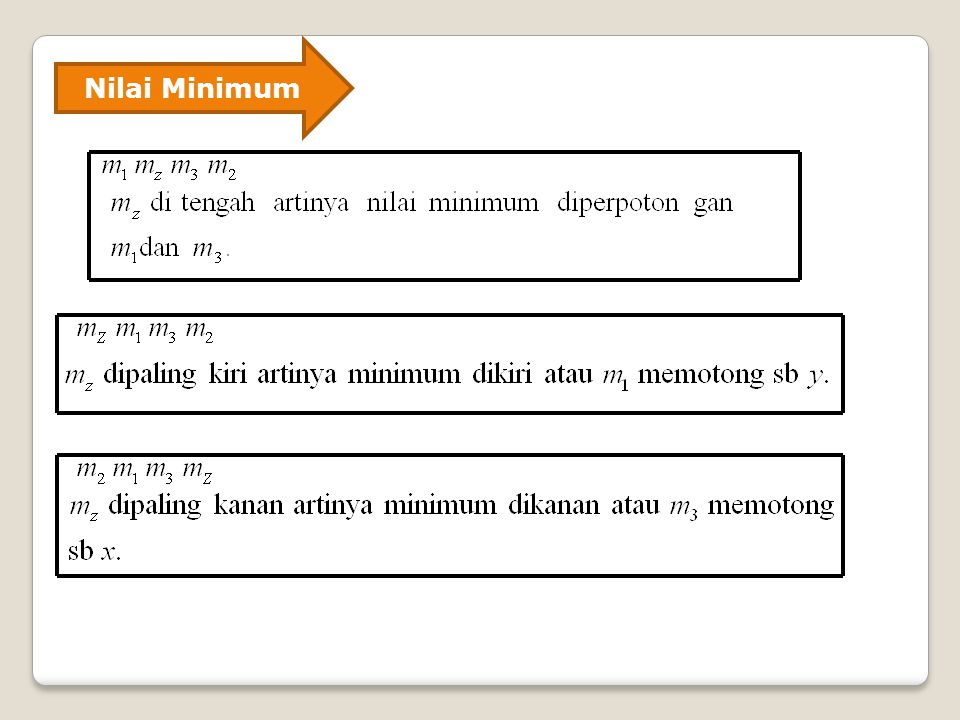 Nilai Minimum