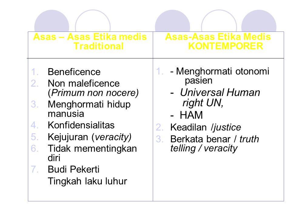 Asas – Asas Etika medis Traditional
