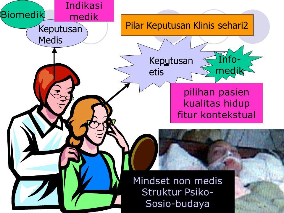 Pilar Keputusan Klinis sehari2