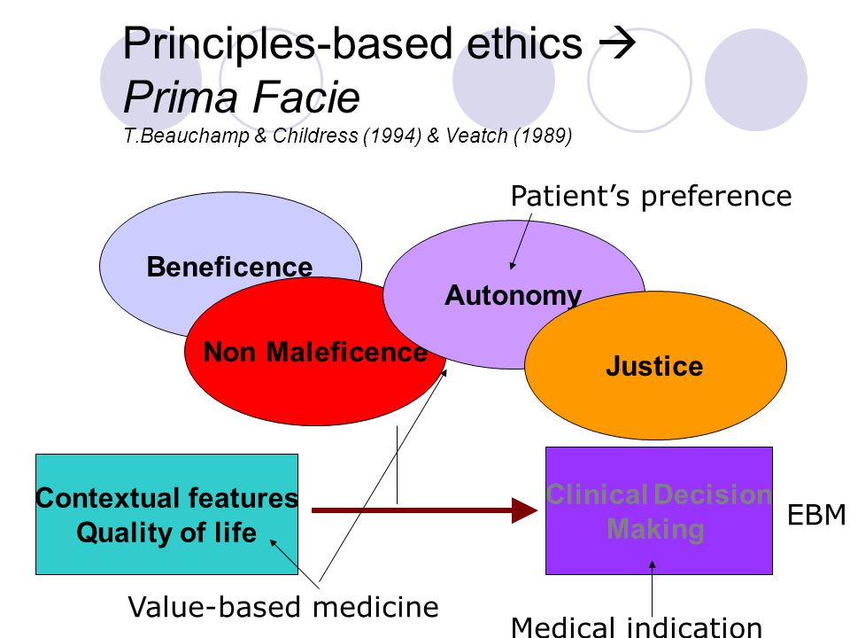 Principles-based ethics  Prima Facie T