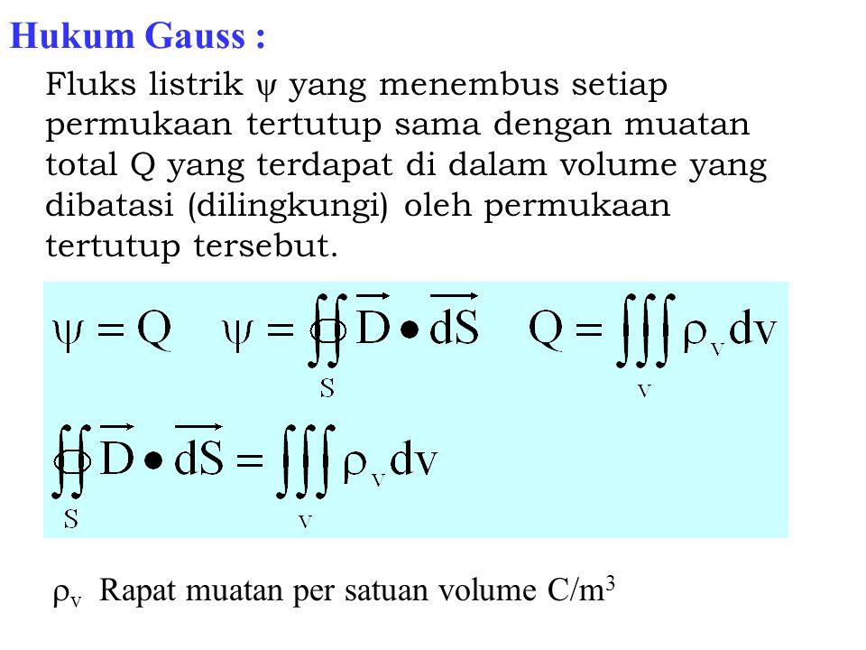 Hukum Gauss :