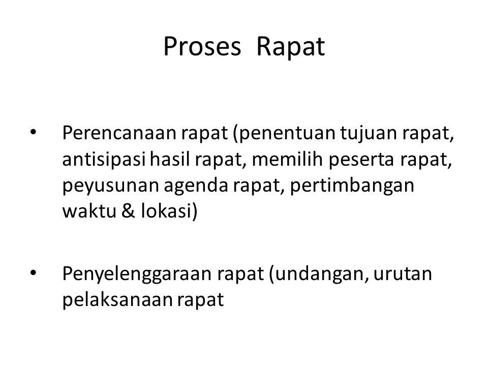 Proses Rapat