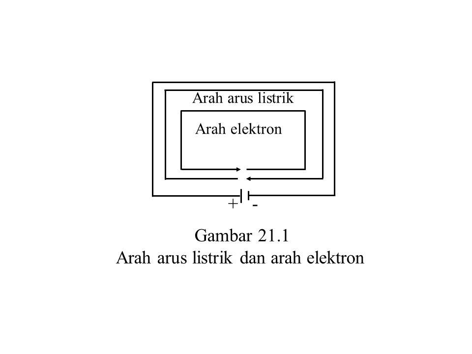 Arah arus listrik dan arah elektron