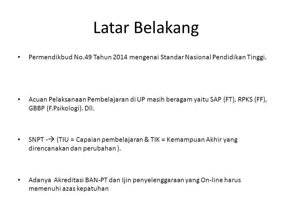 Latar Belakang Permendikbud No.49 Tahun 2014 mengenai Standar Nasional Pendidikan Tinggi.