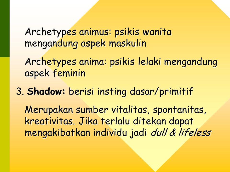 Archetypes animus: psikis wanita mengandung aspek maskulin