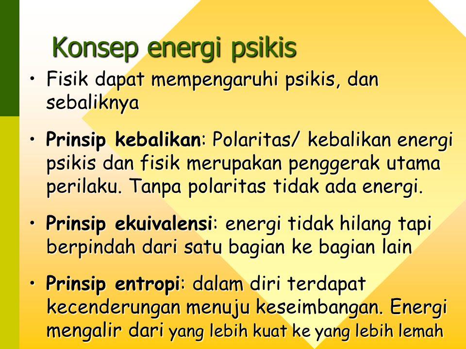 Konsep energi psikis Fisik dapat mempengaruhi psikis, dan sebaliknya