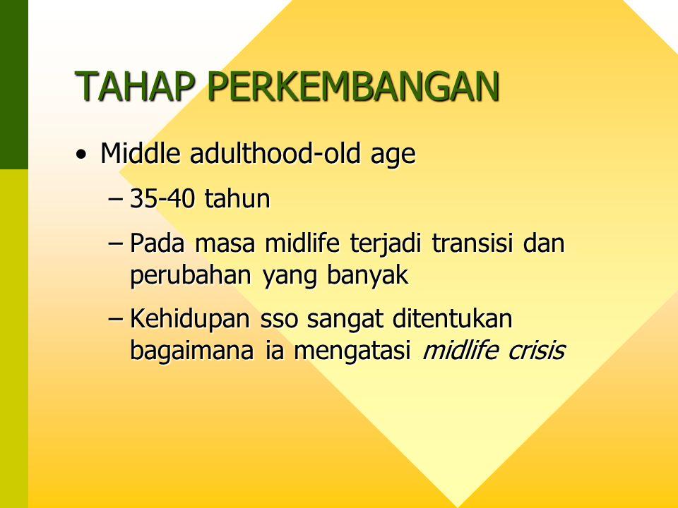 TAHAP PERKEMBANGAN Middle adulthood-old age 35-40 tahun