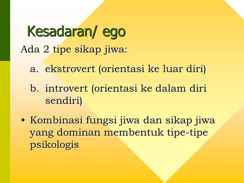 Kesadaran/ ego Ada 2 tipe sikap jiwa: