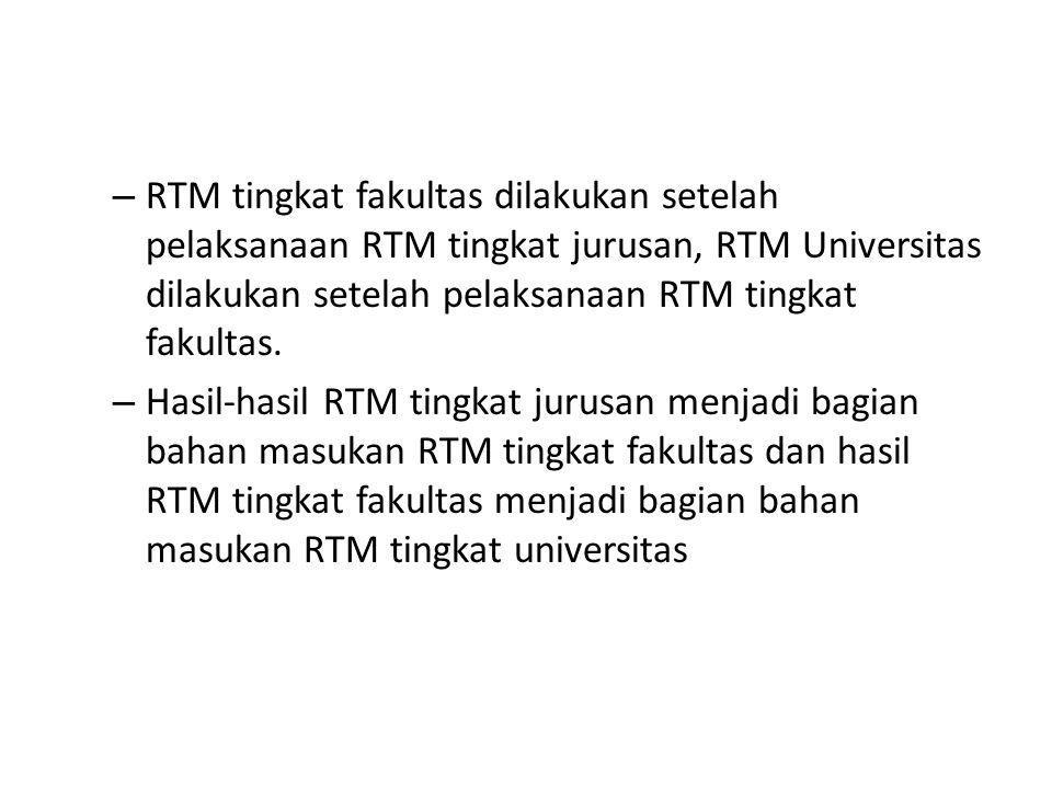 RTM tingkat fakultas dilakukan setelah pelaksanaan RTM tingkat jurusan, RTM Universitas dilakukan setelah pelaksanaan RTM tingkat fakultas.