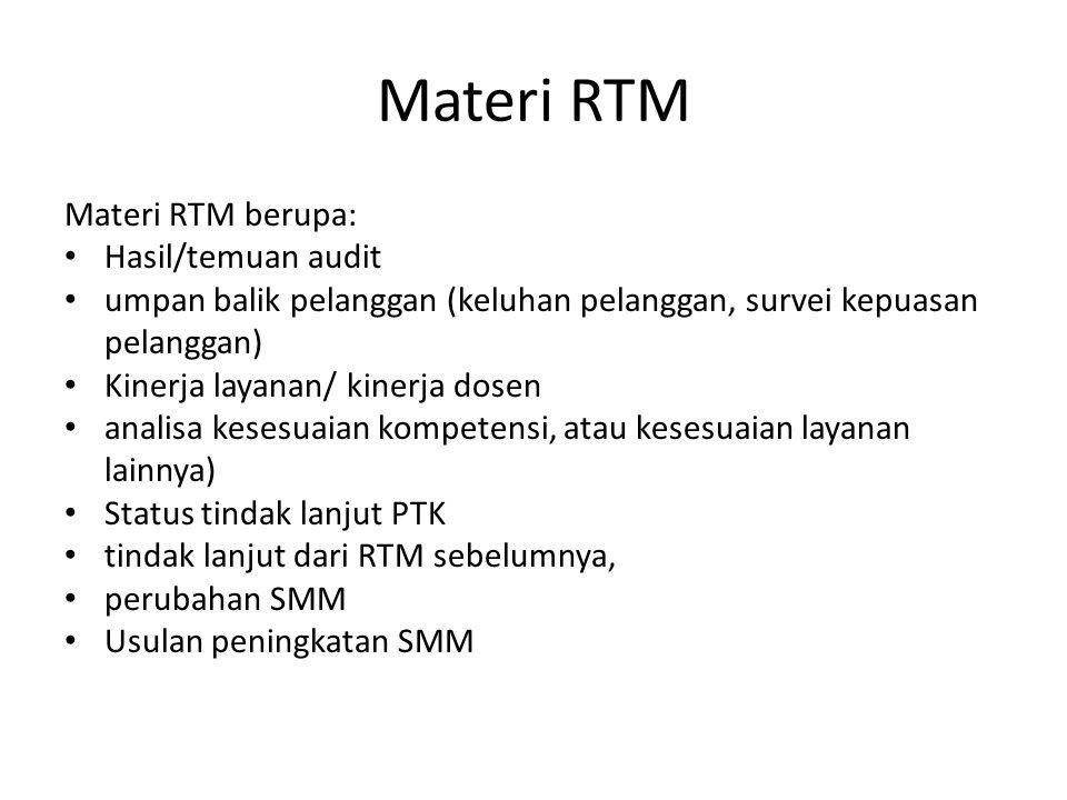 Materi RTM Materi RTM berupa: Hasil/temuan audit