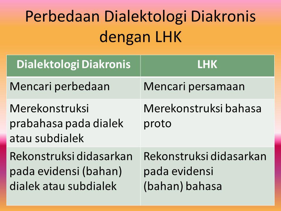 Perbedaan Dialektologi Diakronis dengan LHK
