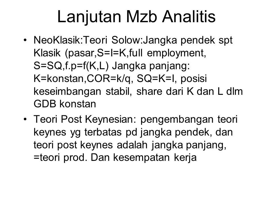 Lanjutan Mzb Analitis