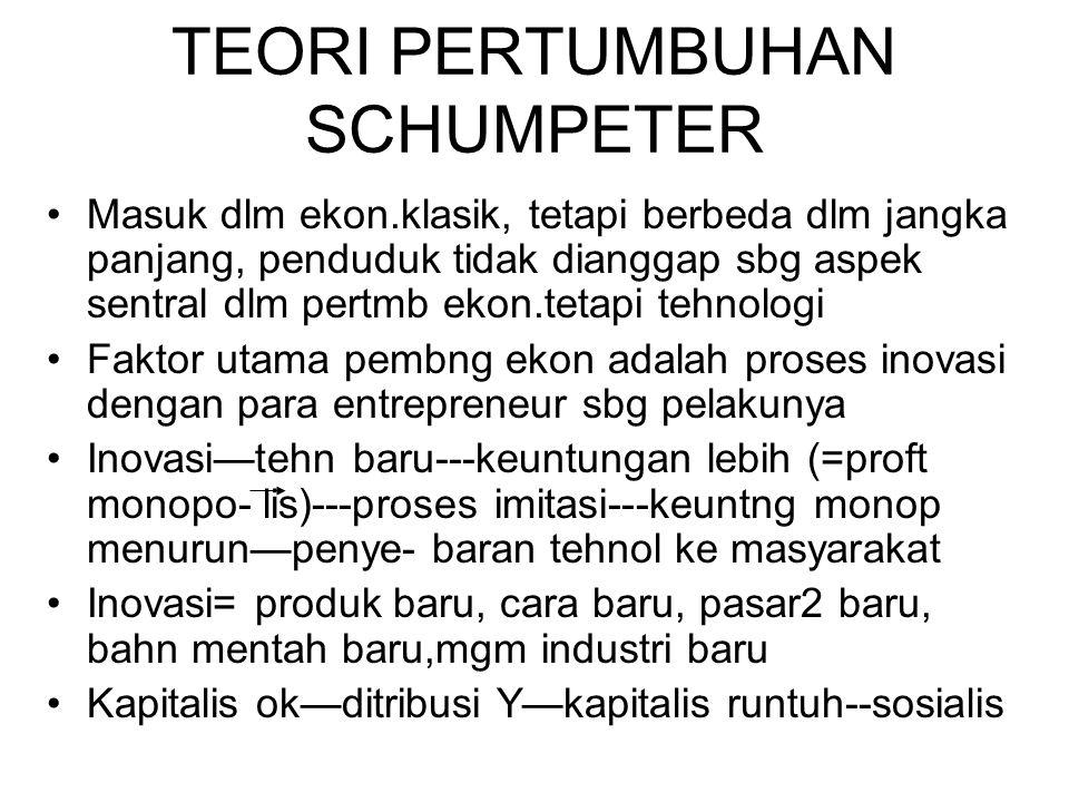 TEORI PERTUMBUHAN SCHUMPETER