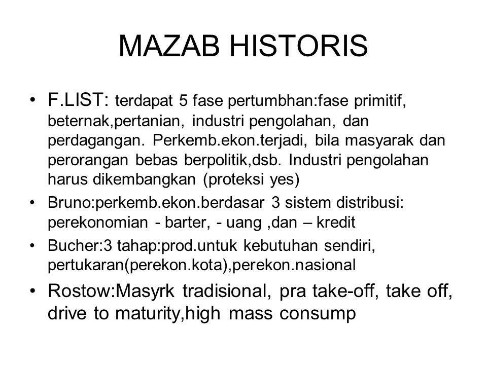 MAZAB HISTORIS