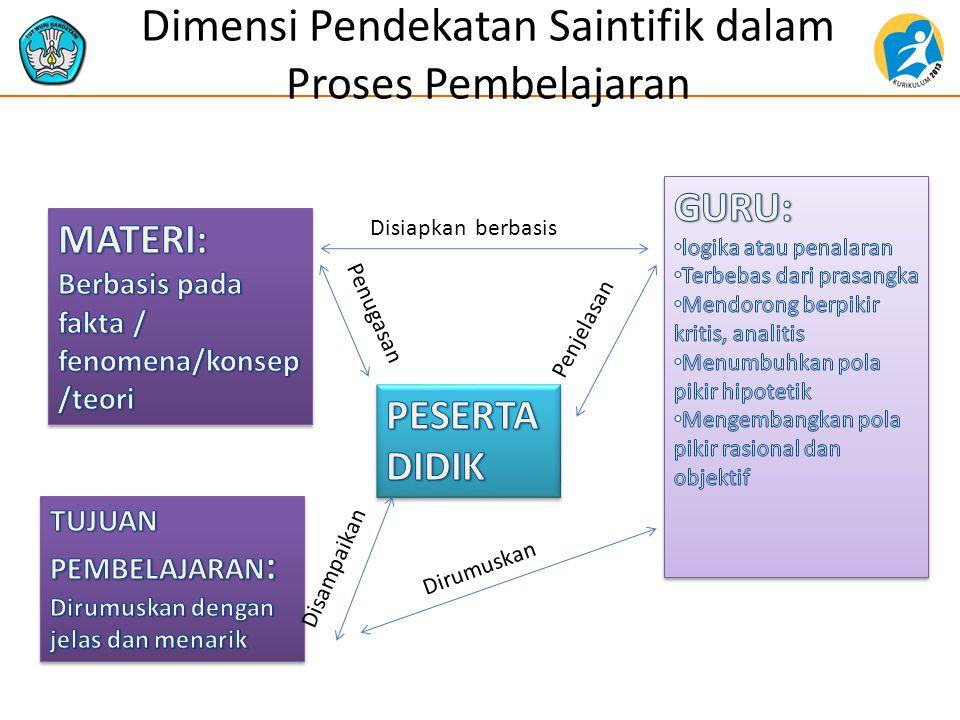 Dimensi Pendekatan Saintifik dalam Proses Pembelajaran
