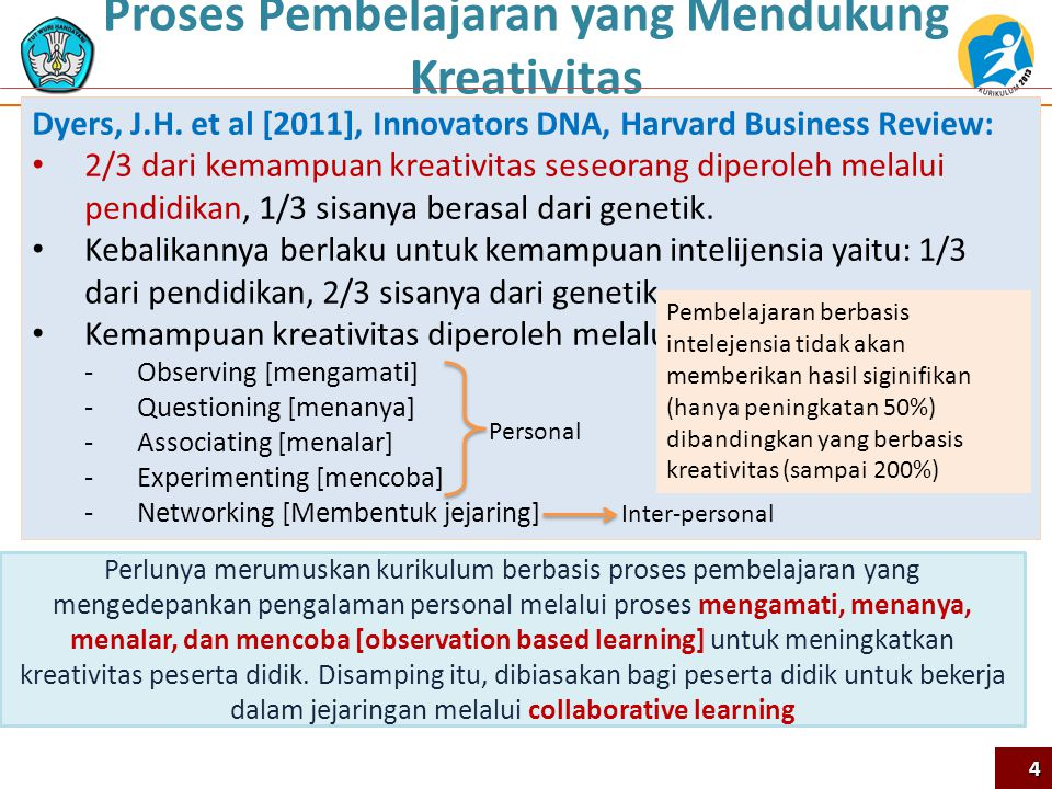 Proses Pembelajaran yang Mendukung Kreativitas