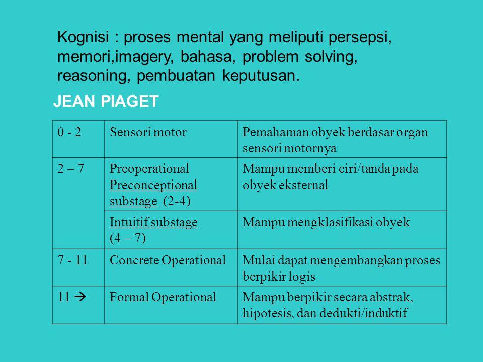 Kognisi : proses mental yang meliputi persepsi, memori,imagery, bahasa, problem solving, reasoning, pembuatan keputusan.