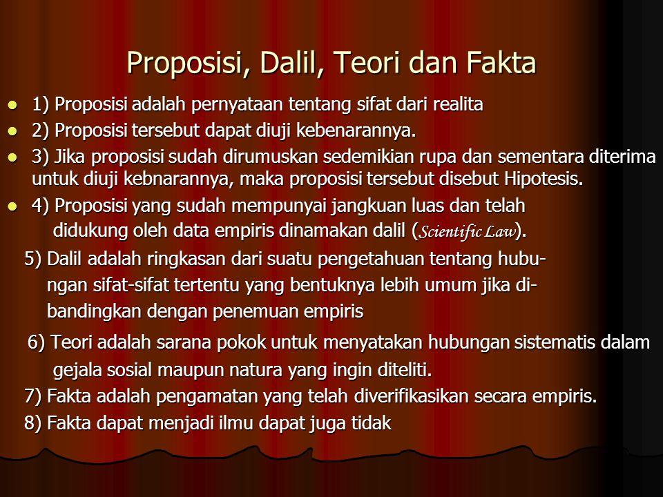 Proposisi, Dalil, Teori dan Fakta