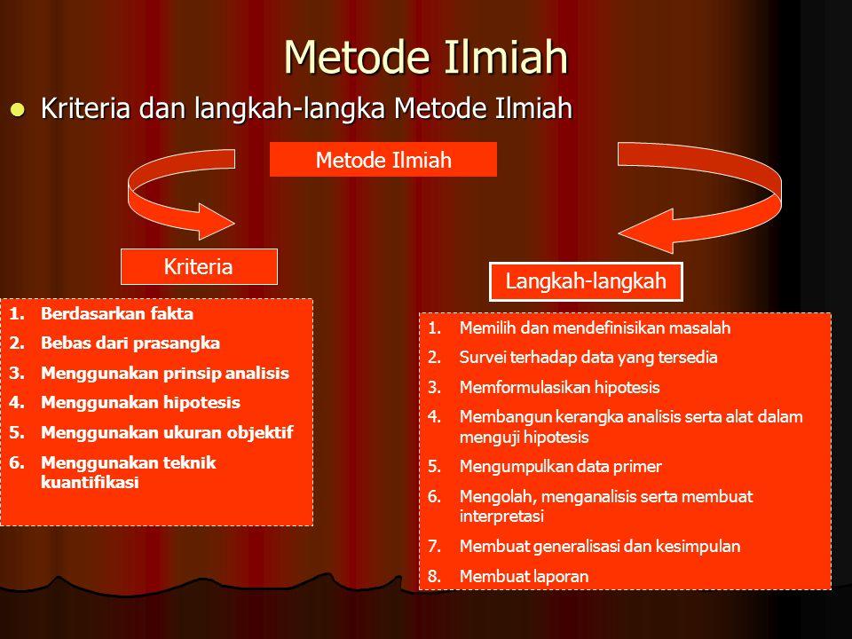 Metode Ilmiah Kriteria dan langkah-langka Metode Ilmiah Metode Ilmiah