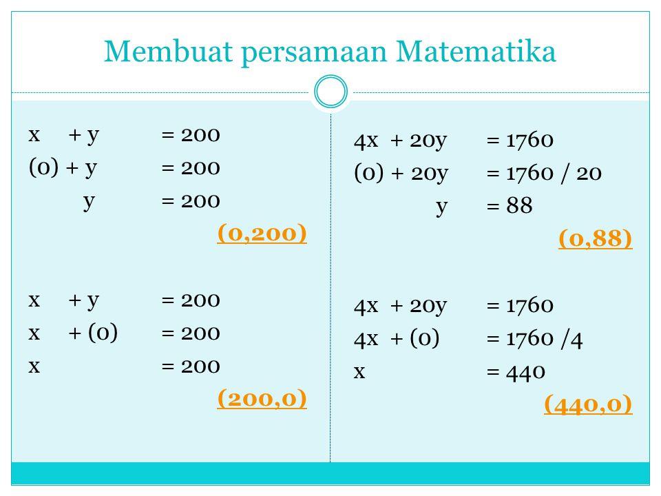 Membuat persamaan Matematika