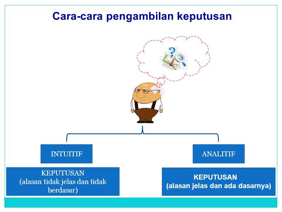 Cara-cara pengambilan keputusan (alasan jelas dan ada dasarnya)