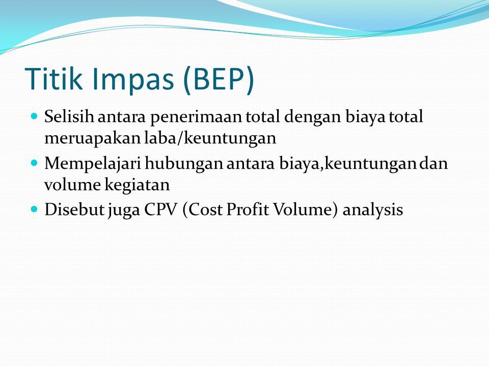 Titik Impas (BEP) Selisih antara penerimaan total dengan biaya total meruapakan laba/keuntungan.