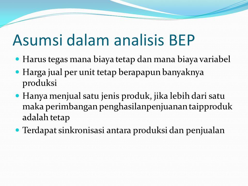 Asumsi dalam analisis BEP
