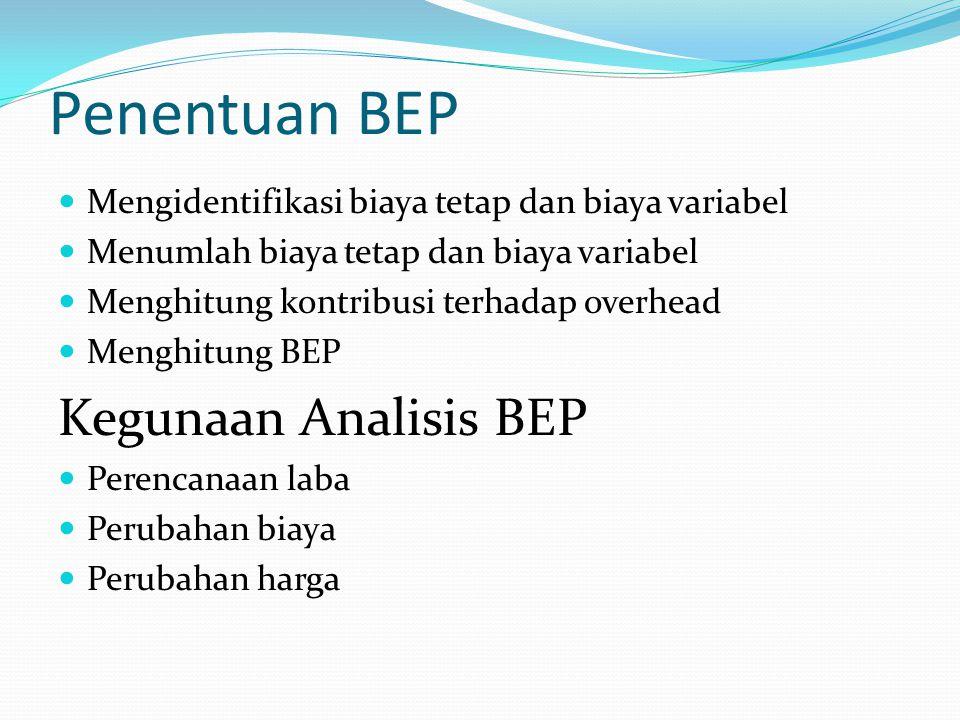 Penentuan BEP Kegunaan Analisis BEP