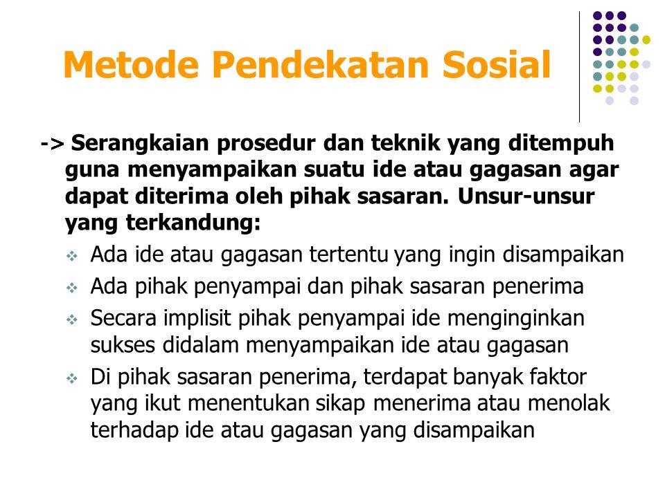 Metode Pendekatan Sosial