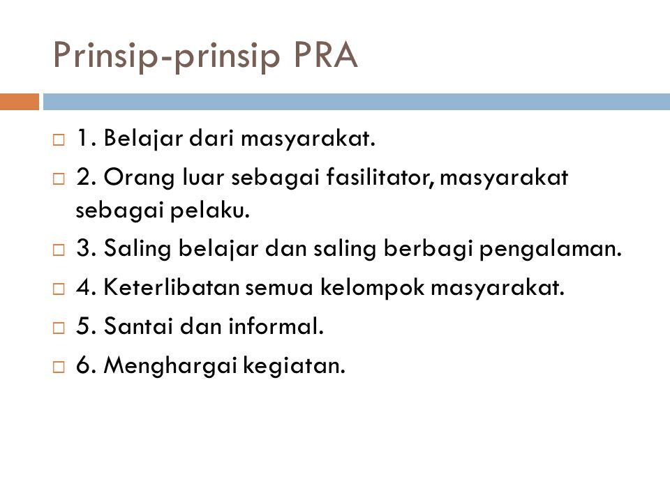 Prinsip-prinsip PRA 1. Belajar dari masyarakat.