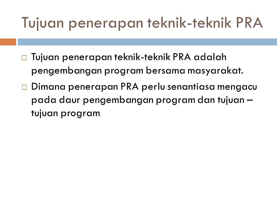 Tujuan penerapan teknik-teknik PRA