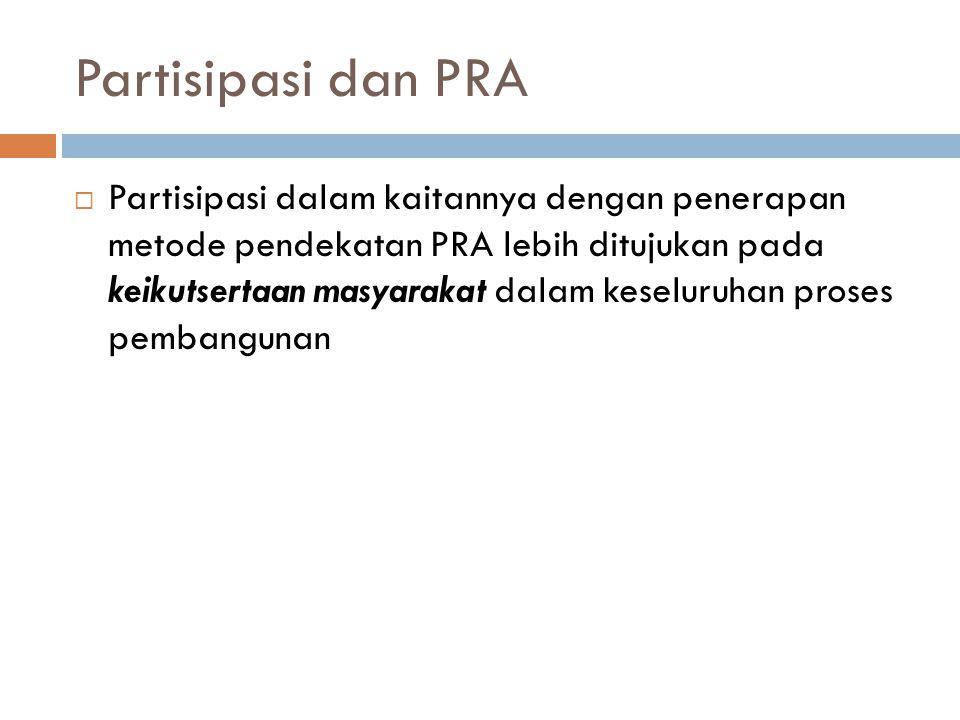 Partisipasi dan PRA